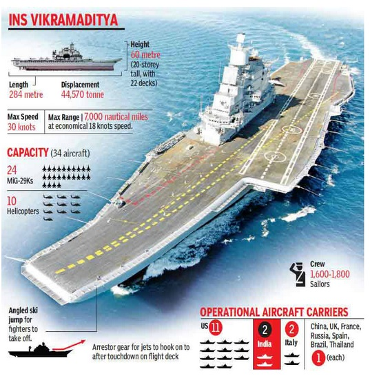 russian navy helicopters with Ins Vikramaditya Joins The Indian Navy on United States Marine Corps Emblem Logo 4k 8k 1366 besides Aircraft Carrier Vikramaditya Handed Over To Indian Navy moreover Ins Vikramaditya Joins The Indian Navy additionally Indian Navy Will Boost Kamov Fleet New Carrier additionally Forces Speciales Trepel Specialistes De Lassaut.